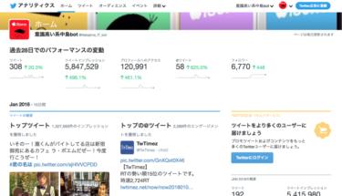 【考察】Twitterで1万6千リツイートされるとどうなるのか。