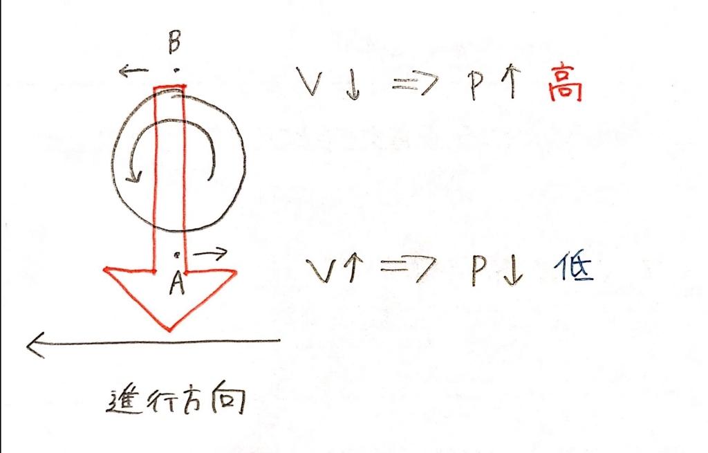 f:id:Nakajima_IT_blog:20180208224338j:plain