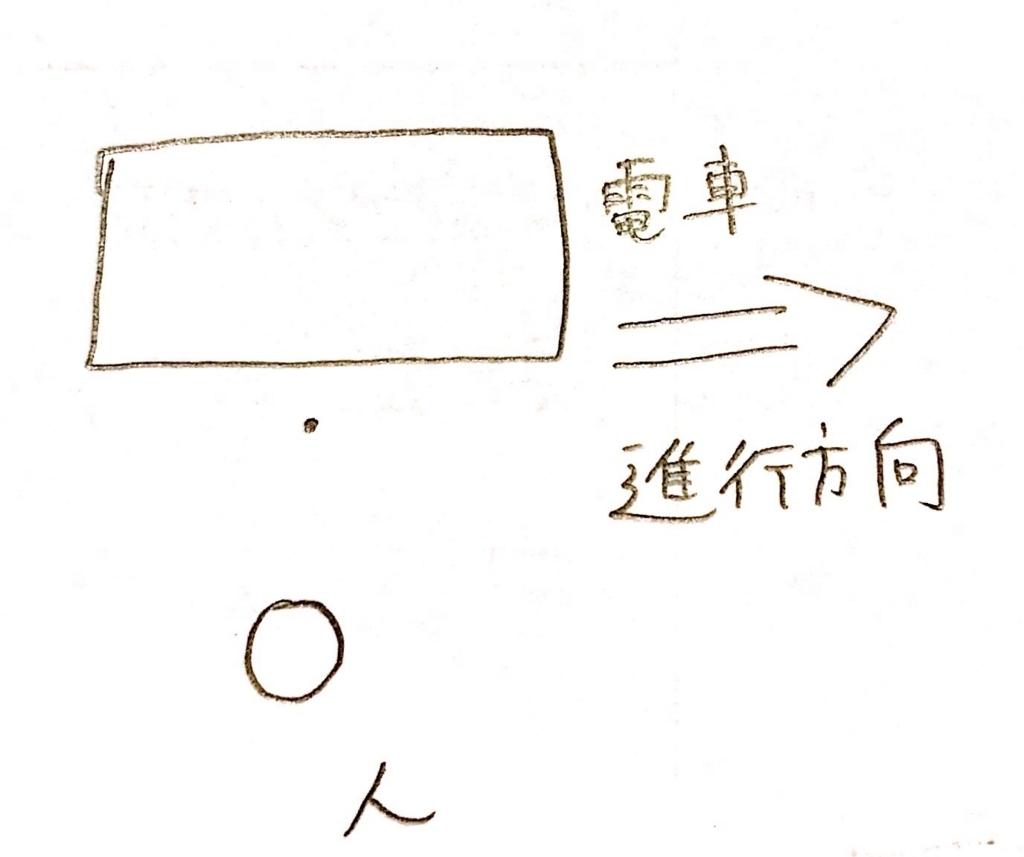 f:id:Nakajima_IT_blog:20180208224801j:plain