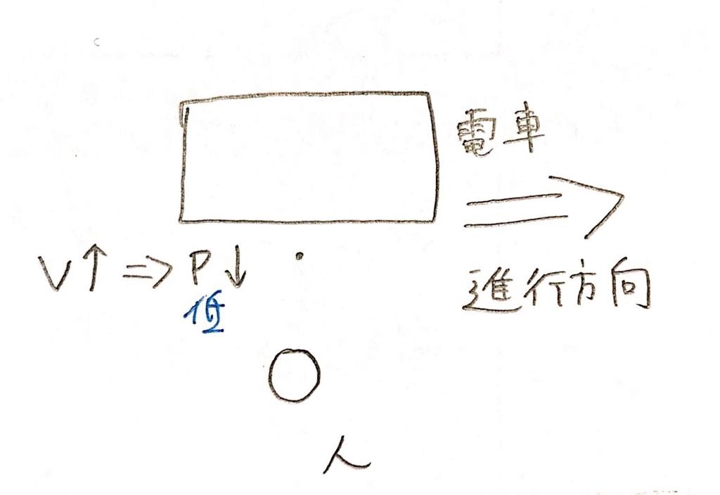 f:id:Nakajima_IT_blog:20180208224814j:plain