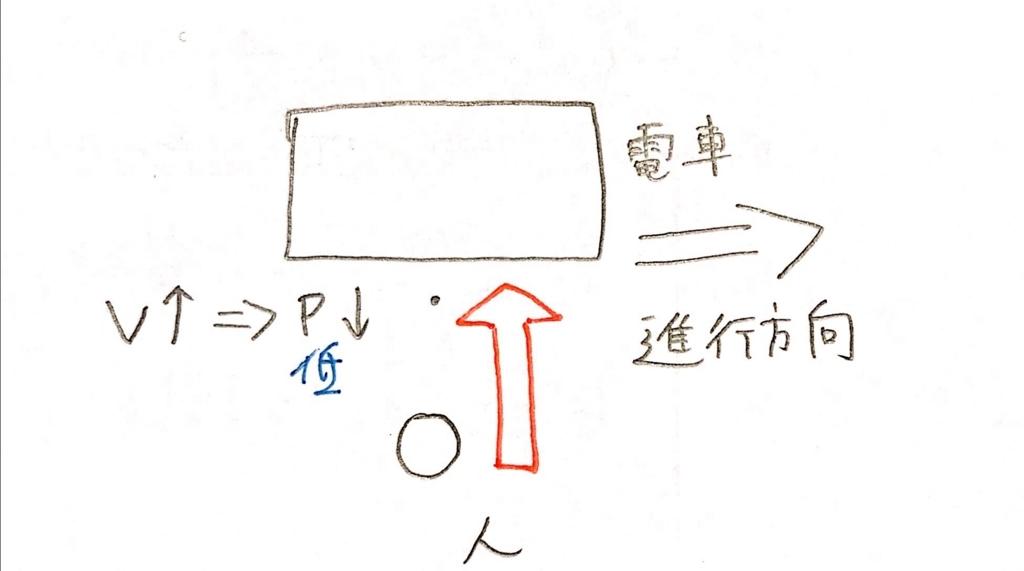 f:id:Nakajima_IT_blog:20180208224829j:plain