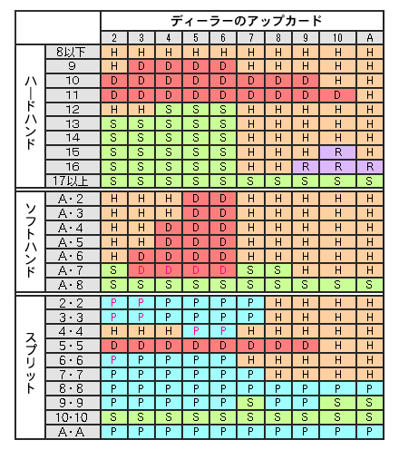 f:id:Nakajima_IT_blog:20180224174003p:plain