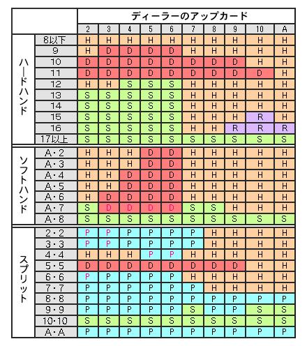 f:id:Nakajima_IT_blog:20180314130100p:plain