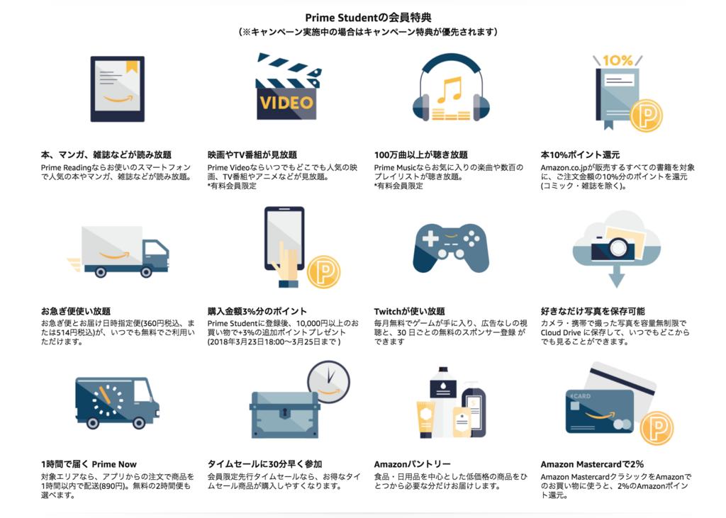 f:id:Nakajima_IT_blog:20180328110830p:plain