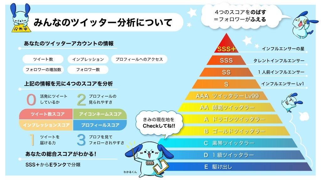 f:id:Nakajima_IT_blog:20181214173745j:plain