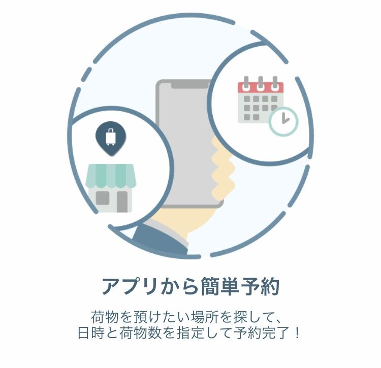 f:id:Nakajima_IT_blog:20190118144545j:plain