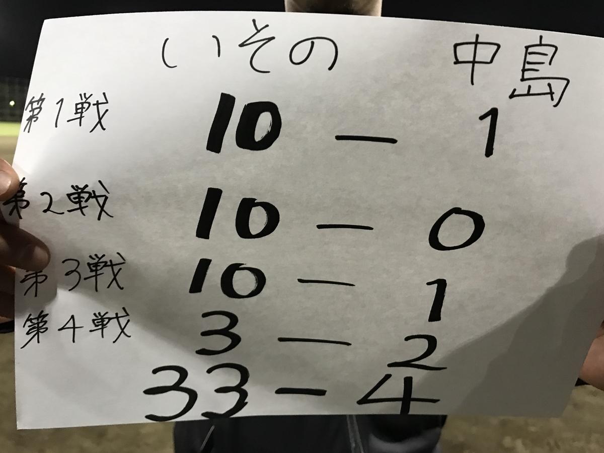 f:id:Nakajima_IT_blog:20190707113706j:plain