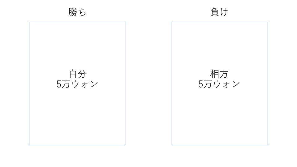f:id:Nakajima_IT_blog:20190807164820p:plain